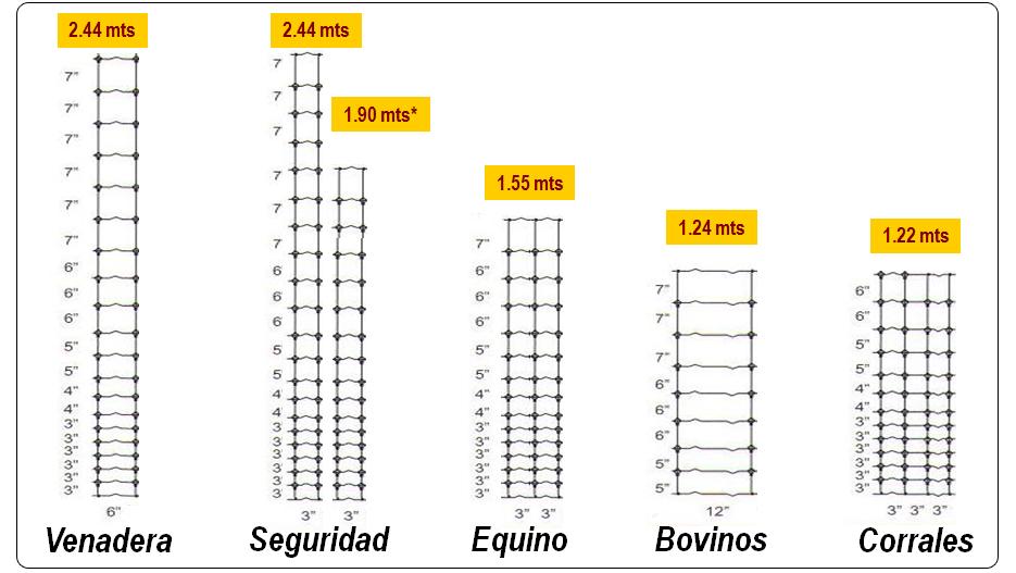 laminas y aceros especificaciones mallas-1