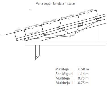 Laminas y aceros paso 2 instalar teja