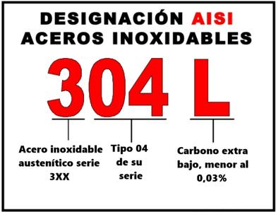 Ejemplo AISI