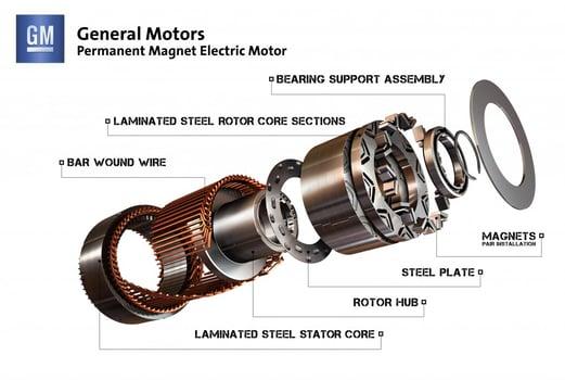 GM_electric motor