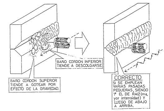 Láminas y Aceros horizontal