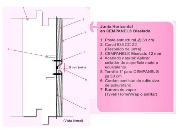 Láminas y Aceros instalación1