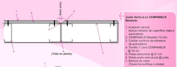 Láminas y Aceros instalación2