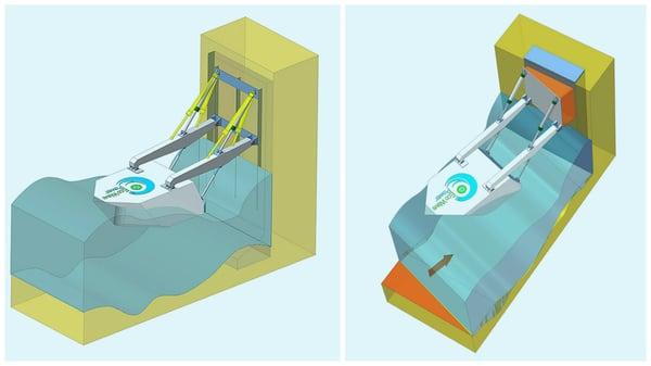 Laminas y Aceros Ecowavepower3