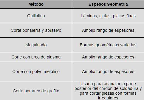 Laminas y aceros 1-1