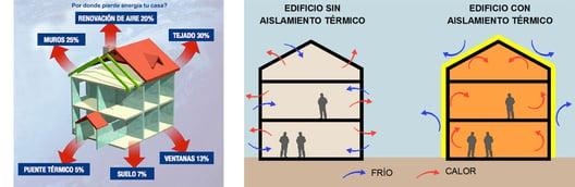 laminas y aceros aplicacion aislantes termicos