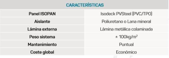laminas y aceros caracteristicas greenroof