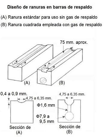 laminas y aceros 4